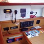 Best Mode Navigation Table